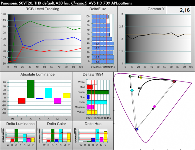 VT20_THX_def_Chrom5.png