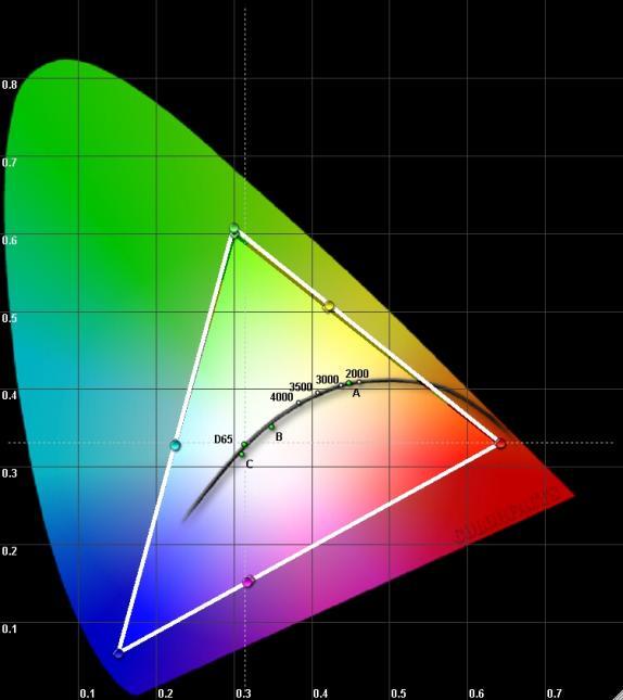 Panasonic_46_G20_Professional_1_CIE_Chart.jpg