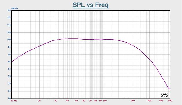 SPL SB-2000.jpg