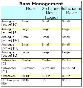 Bass_Management.jpg